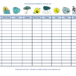 Freebies : Homeschool Weather Chart Printable