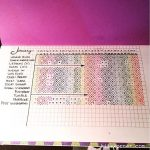 Jan Habit Tracker in my Mandala (BuJo) Journal…..