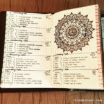 Apr 10-16 in my Mandala (BuJo) Journal…..
