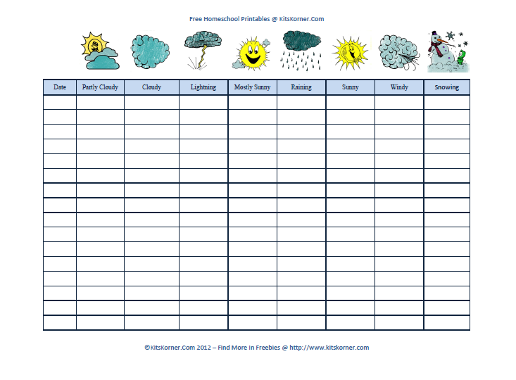 Freebies : Homeschool Weather Chart Printable