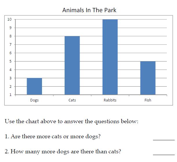 Freebie : Bar Graphs Worksheets